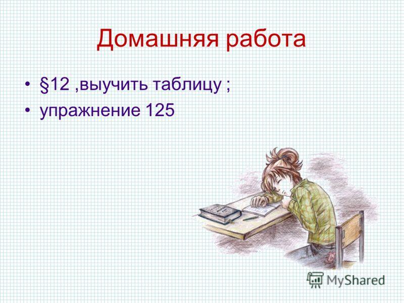 Домашняя работа §12,выучить таблицу ; упражнение 125