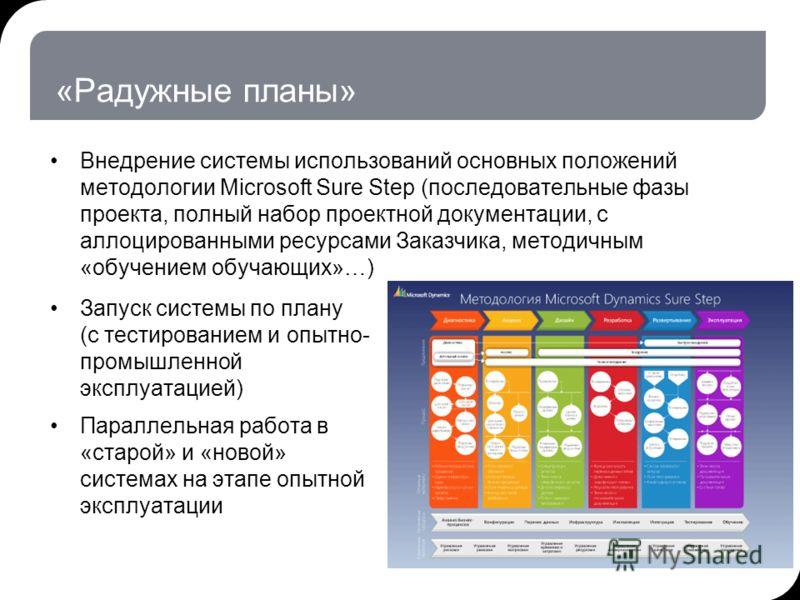 «Радужные планы» Внедрение системы использований основных положений методологии Microsoft Sure Step (последовательные фазы проекта, полный набор проектной документации, с аллоцированными ресурсами Заказчика, методичным «обучением обучающих»…) Запуск