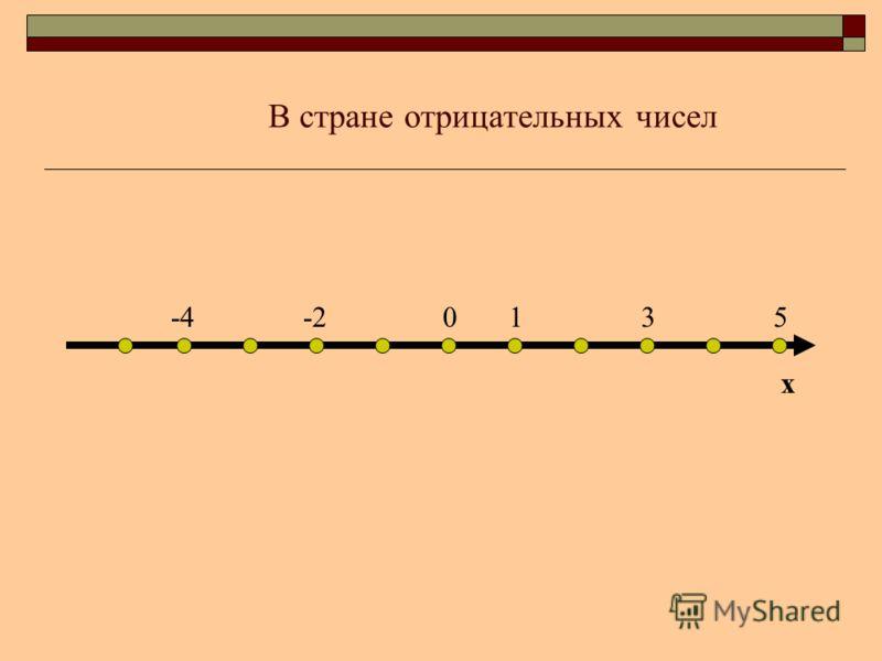 013-2-45 В стране отрицательных чисел х