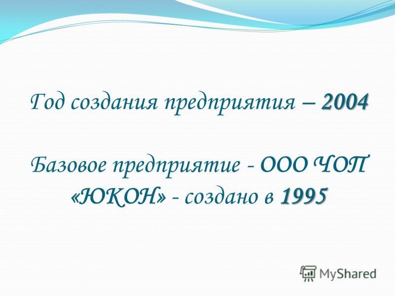 2004 1995 Год создания предприятия – 2004 Базовое предприятие - ООО ЧОП «ЮКОН» - создано в 1995