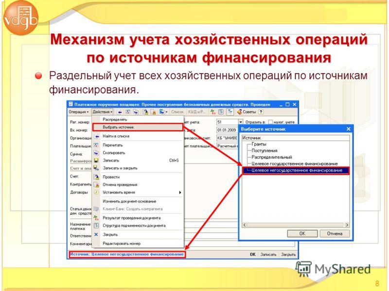 Раздельный учет всех хозяйственных операций по источникам финансирования. 8 Механизм учета хозяйственных операций по источникам финансирования
