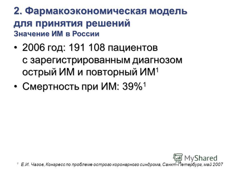 2. Фармакоэкономическая модель для принятия решений Значение ИМ в России 2006 год: 191 108 пациентов с зарегистрированным диагнозом острый ИМ и повторный ИМ 12006 год: 191 108 пациентов с зарегистрированным диагнозом острый ИМ и повторный ИМ 1 Смертн