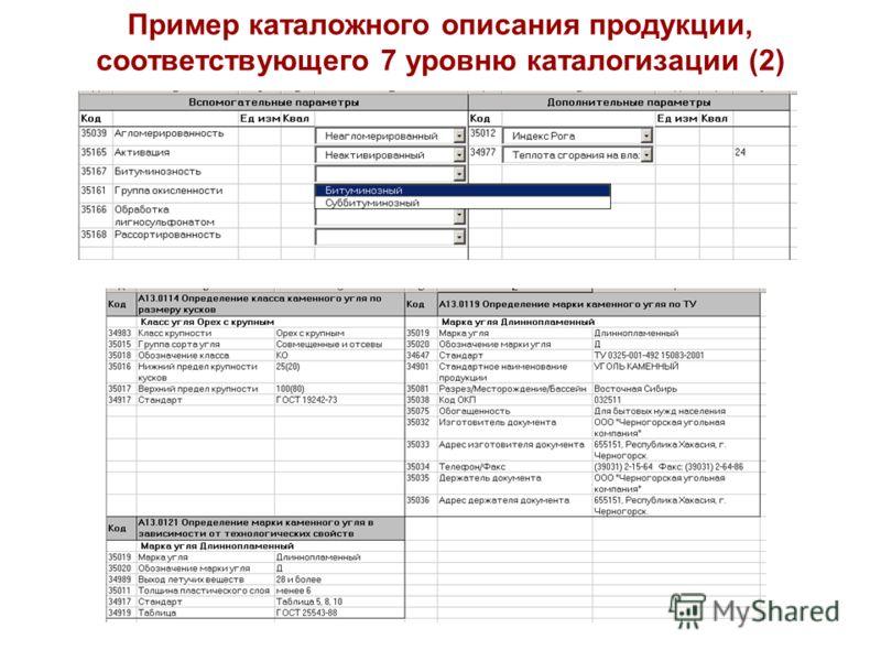 Пример каталожного описания продукции, соответствующего 7 уровню каталогизации (2)