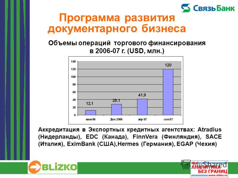 9 Объемы операций торгового финансирования в 2006-07 г. (USD, млн.) Программа развития документарного бизнеса Аккредитация в Экспортных кредитных агентствах: Atradius (Нидерланды), EDC (Канада), FinnVera (Финляндия), SACE (Италия), EximBank (США),Her