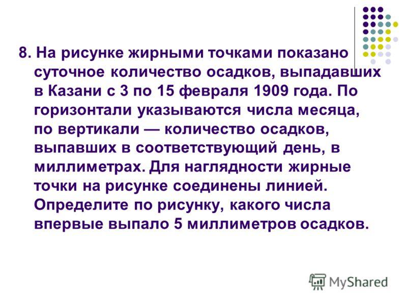 8. На рисунке жирными точками показано суточное количество осадков, выпадавших в Казани с 3 по 15 февраля 1909 года. По горизонтали указываются числа месяца, по вертикали количество осадков, выпавших в соответствующий день, в миллиметрах. Для наглядн
