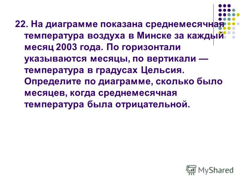 22. На диаграмме показана среднемесячная температура воздуха в Минске за каждый месяц 2003 года. По горизонтали указываются месяцы, по вертикали температура в градусах Цельсия. Определите по диаграмме, сколько было месяцев, когда среднемесячная темпе