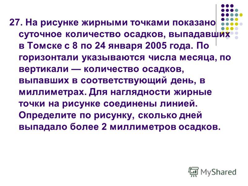 27. На рисунке жирными точками показано суточное количество осадков, выпадавших в Томске с 8 по 24 января 2005 года. По горизонтали указываются числа месяца, по вертикали количество осадков, выпавших в соответствующий день, в миллиметрах. Для наглядн