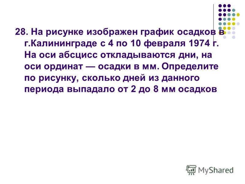 28. На рисунке изображен график осадков в г.Калининграде с 4 по 10 февраля 1974 г. На оси абсцисс откладываются дни, на оси ординат осадки в мм. Определите по рисунку, сколько дней из данного периода выпадало от 2 до 8 мм осадков