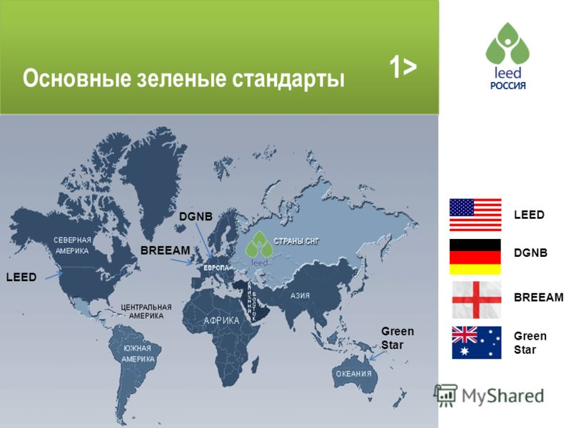 1> РОССИЯ LEED BREEAM DGNB Green Star Основные зеленые стандарты DGNB BREEAM LEED Green Star