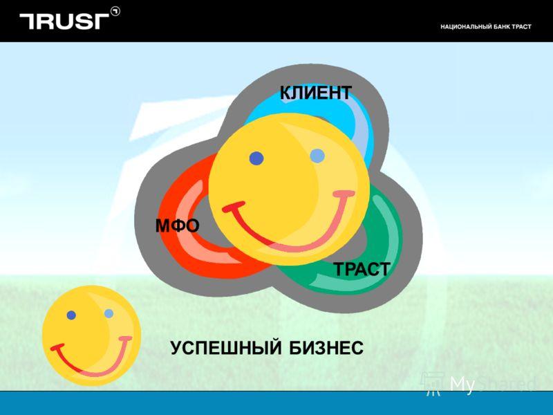 ТРАСТ МФО КЛИЕНТ УСПЕШНЫЙ БИЗНЕС
