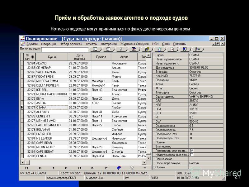21 Приём и обработка заявок агентов о подходе судов Нотисы о подходе могут приниматься по факсу диспетчерским центром