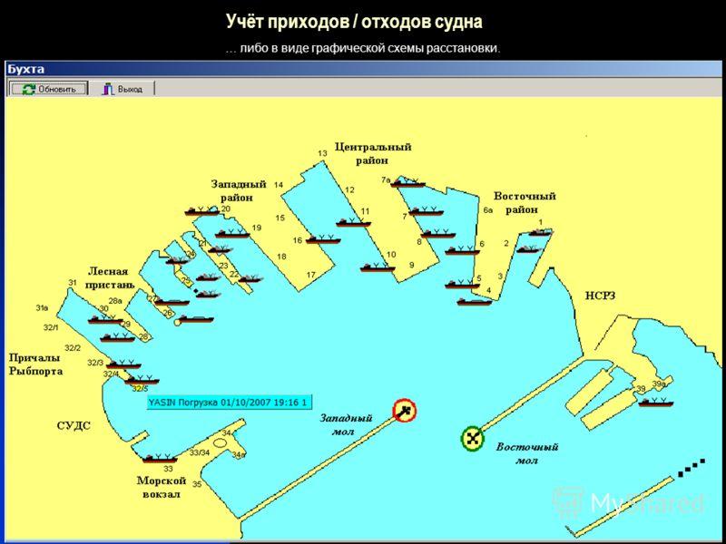 47 Учёт приходов / отходов судна … либо в виде графической схемы расстановки.