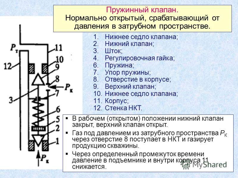 Пружинный клапан. Нормально открытый, срабатывающий от давления в затрубном пространстве. 1.Нижнее седло клапана; 2.Нижний клапан; 3.Шток; 4.Регулировочная гайка; 6.Пружина; 7.Упор пружины; 8.Отверстие в корпусе; 9.Верхний клапан; 10.Нижнее седло кла