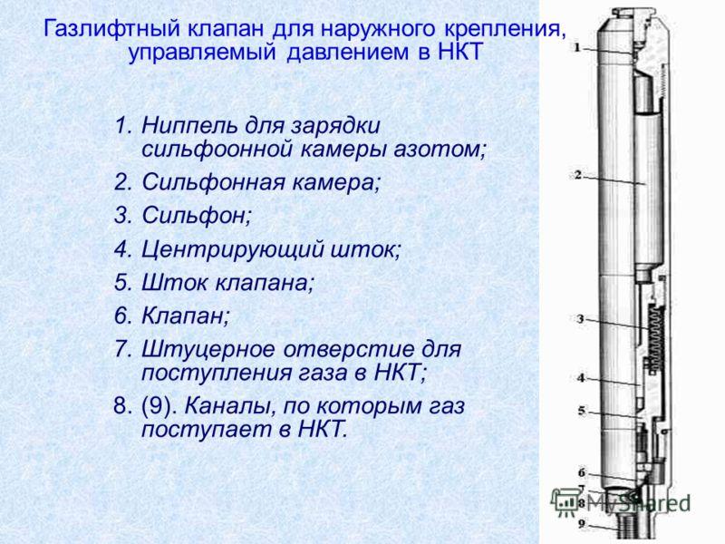 1.Ниппель для зарядки сильфоонной камеры азотом; 2.Сильфонная камера; 3.Сильфон; 4.Центрирующий шток; 5.Шток клапана; 6.Клапан; 7.Штуцерное отверстие для поступления газа в НКТ; 8.(9). Каналы, по которым газ поступает в НКТ. Газлифтный клапан для нар