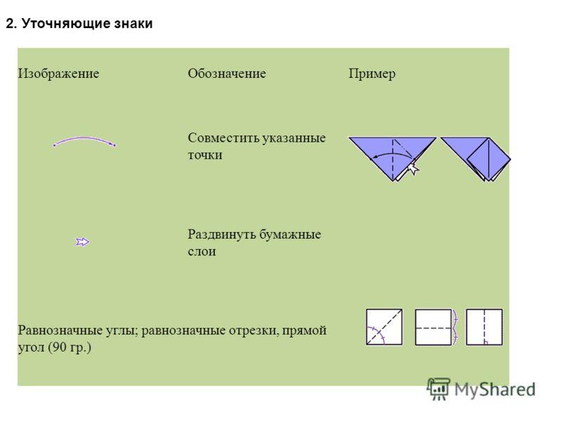 ИзображениеОбозначениеПример Совместить указанные точки Раздвинуть бумажные слои Равнозначные углы; равнозначные отрезки, прямой угол (90 гр.) 2. Уточняющие знаки