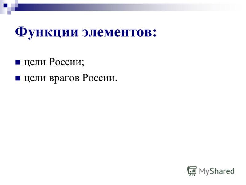 Функции элементов: цели России; цели врагов России.