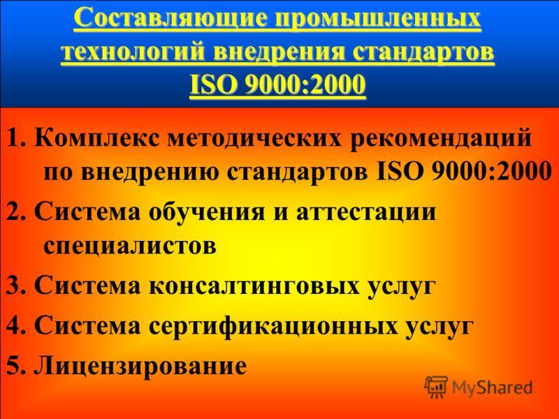 Составляющие промышленных технологий внедрения стандартов ISO 9000:2000 1. Комплекс методических рекомендаций по внедрению стандартов ISO 9000:2000 2. Система обучения и аттестации специалистов 3. Система консалтинговых услуг 4. Система сертификацион