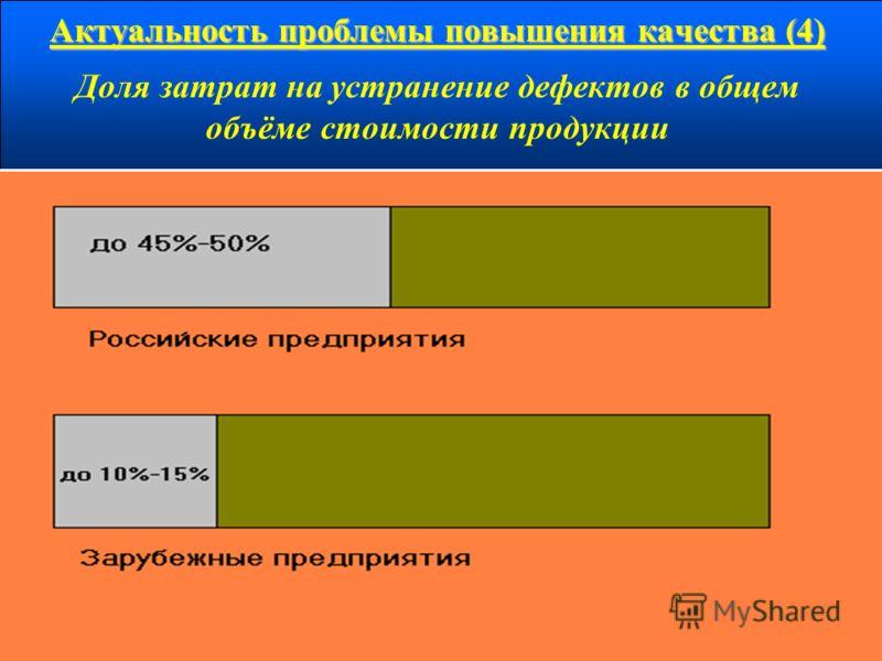 Актуальность проблемы повышения качества (4) Актуальность проблемы повышения качества (4) Доля затрат на устранение дефектов в общем объёме стоимости продукции