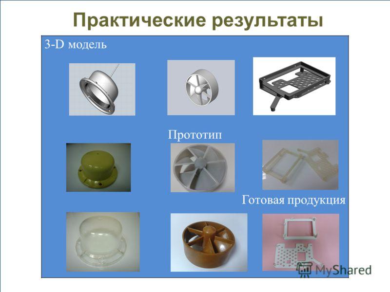 3-D модель Прототип Готовая продукция Практические результаты