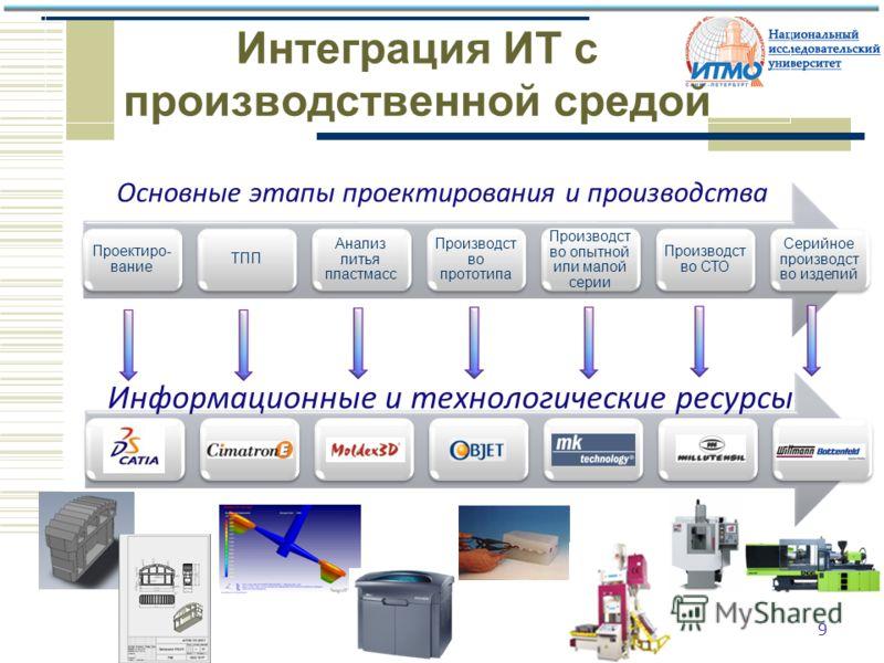 Интеграция ИТ с производственной средой Основные этапы проектирования и производства Информационные и технологические ресурсы 9