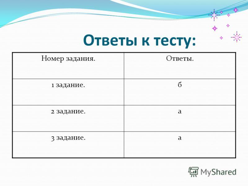 Ответы к тесту: Номер задания.Ответы. 1 задание.б 2 задание.а 3 задание.а