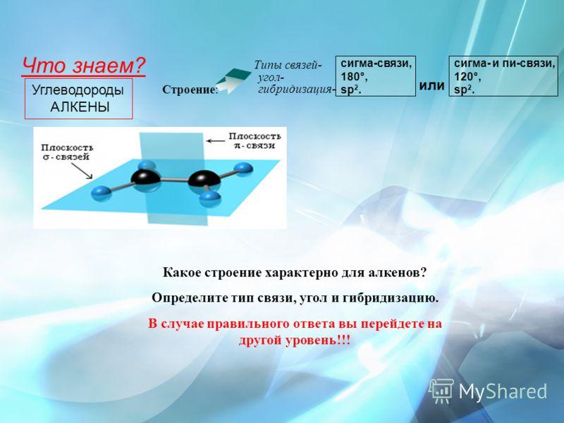 Что знаем? угол- Типы связей- Углеводороды АЛКЕНЫ гибридизация- Какое строение характерно для алкенов? Определите тип связи, угол и гибридизацию. В случае правильного ответа вы перейдете на другой уровень!!! или cигма-связи, 180°, sp 2. cигма- и пи-с