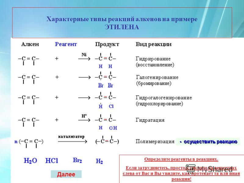 Характерные типы реакций алкенов на примере ЭТИЛЕНА Определите реагенты в реакциях. Если затрудняетесь, просто кликните на веществах слева от Вас и Вы увидите, как протекает та или иная реакция! Далее - осуществить реакцию