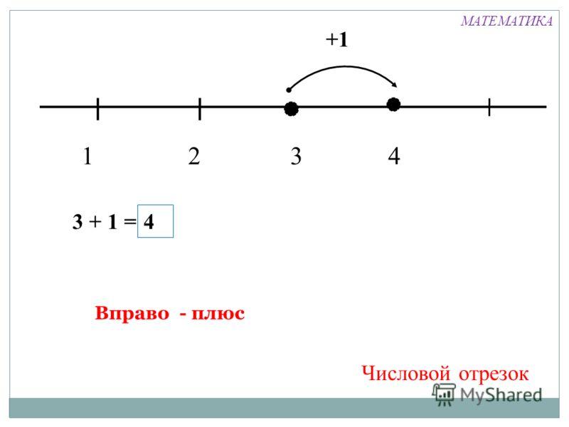 1324 +1 3 + 1 = 4 Вправо - плюс Числовой отрезок МАТЕМАТИКА