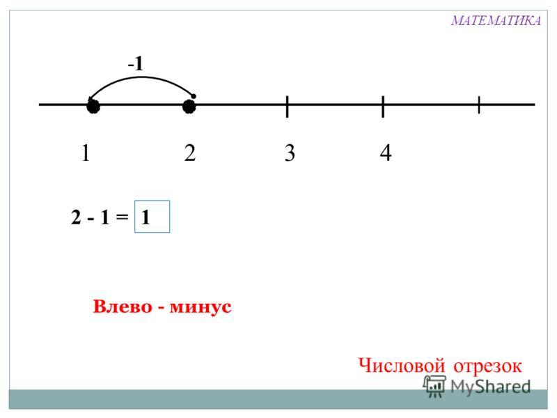1324 -1 2 - 1 = 1 Влево - минус Числовой отрезок МАТЕМАТИКА