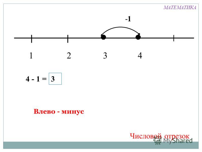 1324 -1 4 - 1 = 3 Влево - минус Числовой отрезок МАТЕМАТИКА