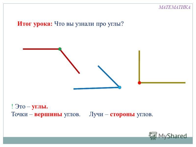 Итог урока: Что вы узнали про углы? ! Это – углы. Точки – вершины углов. Лучи – стороны углов. МАТЕМАТИКА