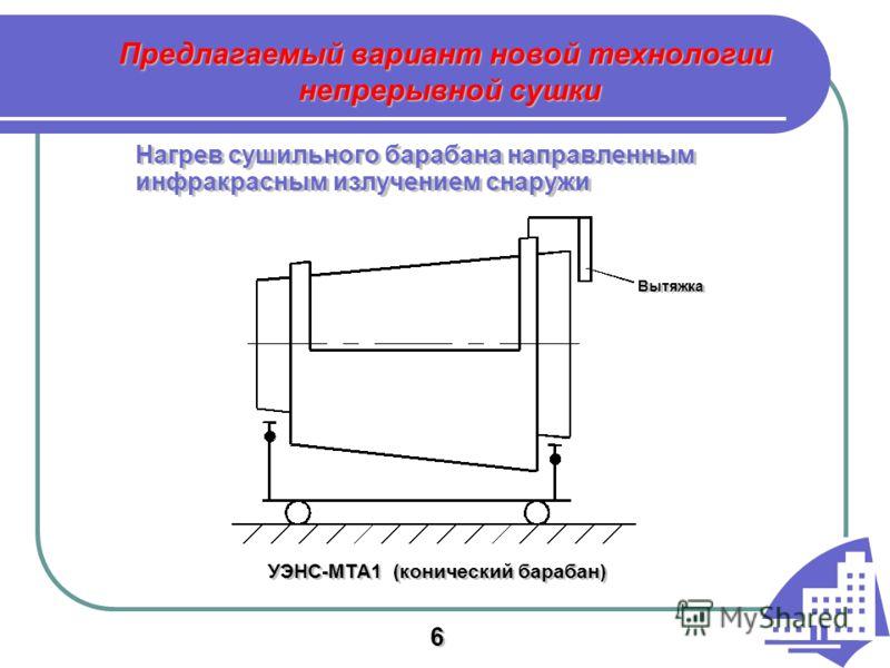 Предлагаемый вариант новой технологии непрерывной сушки Нагрев сушильного барабана направленным инфракрасным излучением снаружи УЭНС-МТА1 (конический барабан) Вытяжка 6 6