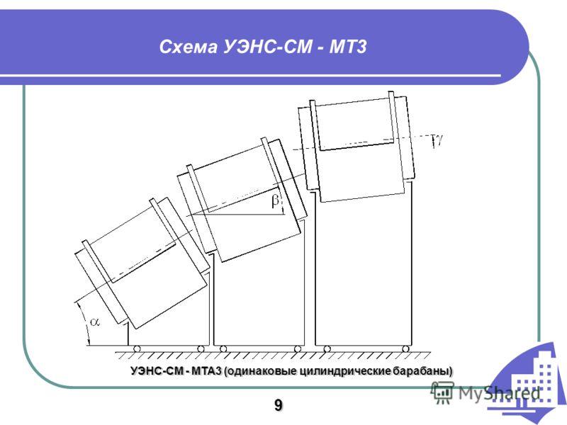 Схема УЭНС-СМ - МТ3 УЭНС-СМ - МТА3 (одинаковые цилиндрические барабаны) 9 9