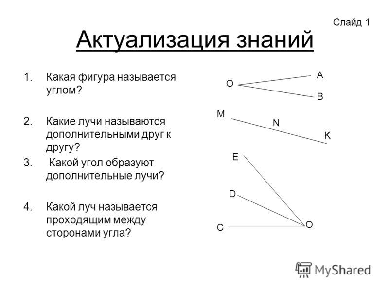 Актуализация знаний 1.Какая фигура называется углом? 2.Какие лучи называются дополнительными друг к другу? 3. Какой угол образуют дополнительные лучи? 4.Какой луч называется проходящим между сторонами угла? А В О М N K C D E O Слайд 1