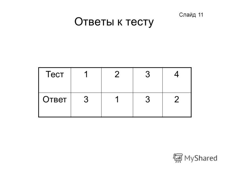 Ответы к тесту Слайд 11 Тест1234 Ответ3132
