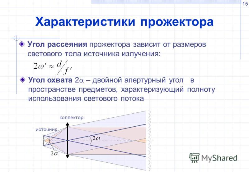 15 Характеристики прожектора Угол рассеяния прожектора зависит от размеров светового тела источника излучения: Угол охвата 2 – двойной апертурный угол в пространстве предметов, характеризующий полноту использования светового потока источник коллектор