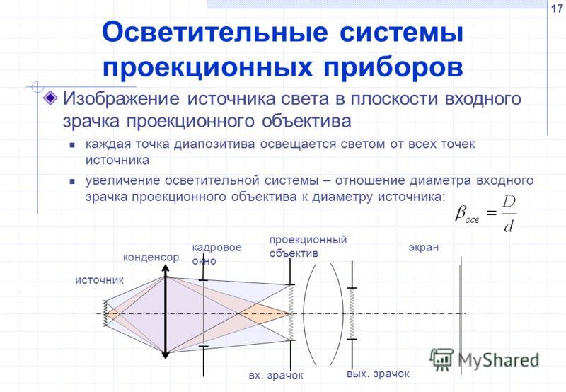 17 Осветительные системы проекционных приборов Изображение источника света в плоскости входного зрачка проекционного объектива каждая точка диапозитива освещается светом от всех точек источника увеличение осветительной системы – отношение диаметра вх