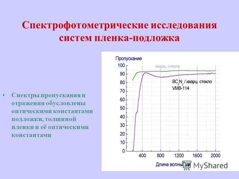 Спектрофотометрические исследования систем пленка-подложка Спектры пропускания и отражения обусловлены оптическими константами подложки, толщиной пленки и её оптическими константами