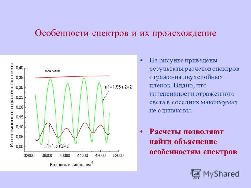 Особенности спектров и их происхождение На рисунке приведены результаты расчетов спектров отражения двухслойных пленок. Видно, что интенсивности отраженного света в соседних максимумах не одинаковы. Расчеты позволяют найти объяснение особенностям спе