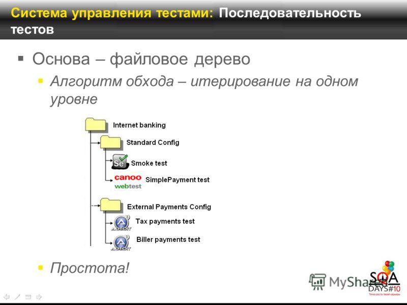 Система управления тестами: Последовательность тестов Основа – файловое дерево Алгоритм обхода – итерирование на одном уровне Простота!