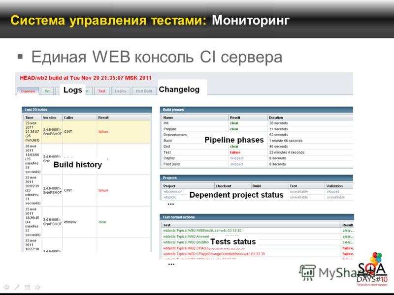 Система управления тестами: Мониторинг Единая WEB консоль CI сервера