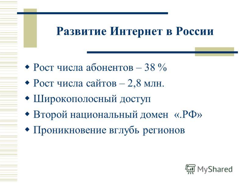 Развитие Интернет в России Рост числа абонентов – 38 % Рост числа сайтов – 2,8 млн. Широкополосный доступ Второй национальный домен «.РФ» Проникновение вглубь регионов