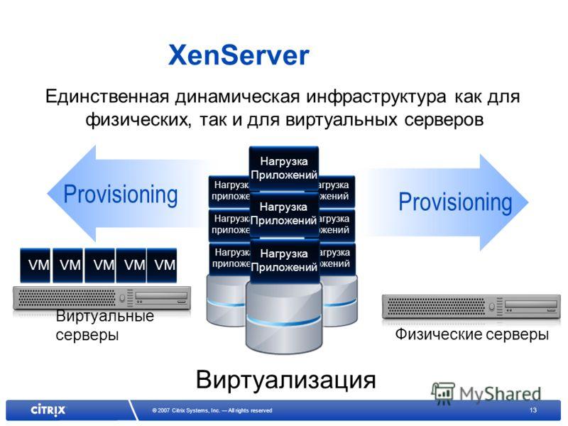 13 © 2007 Citrix Systems, Inc. All rights reserved Нагрузка приложен Нагрузка приложен Нагрузка приложен Нагрузка ложений Нагрузка Приложений XenServer Виртуализация Provisioning VM Виртуальные серверы Provisioning Физические серверы Единственная дин