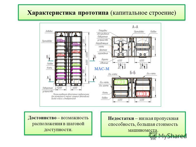Характеристика прототипа (капитальное строение) Достоинство – возможность расположения в шаговой доступности. Недостатки – низкая пропускная способность, большая стоимость машиноместа.