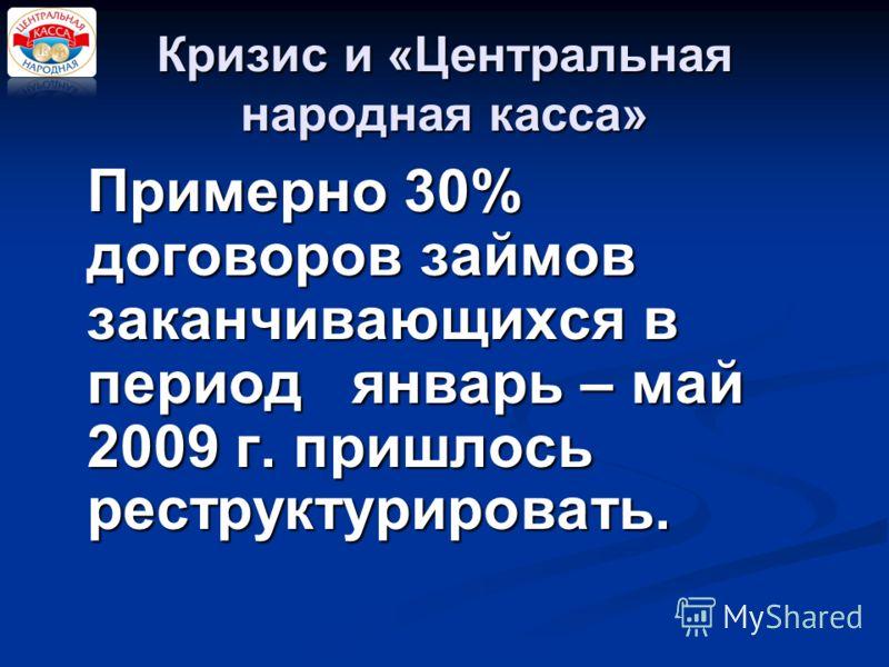 Кризис и «Центральная народная касса» Примерно 30% договоров займов заканчивающихся в период январь – май 2009 г. пришлось реструктурировать.