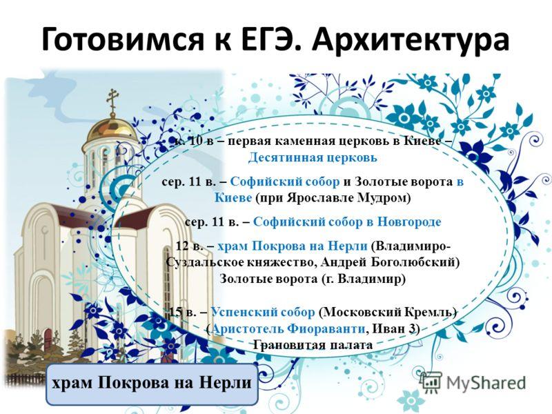 Готовимся к ЕГЭ. Живопись 14-15 век иконописцы Феофан Грек Андрей Рублев Дионисий