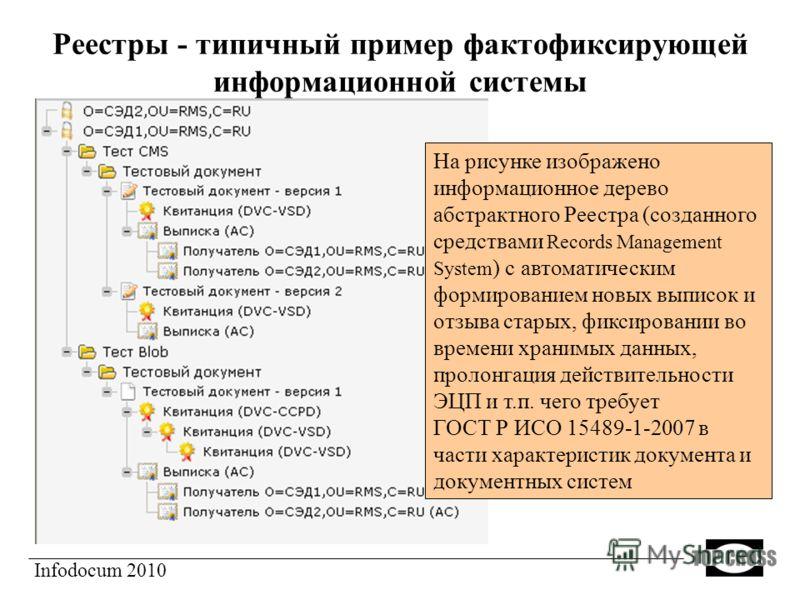 Реестры - типичный пример фактофиксирующей информационной системы На рисунке изображено информационное дерево абстрактного Реестра (созданного средствами Records Management System ) с автоматическим формированием новых выписок и отзыва старых, фиксир