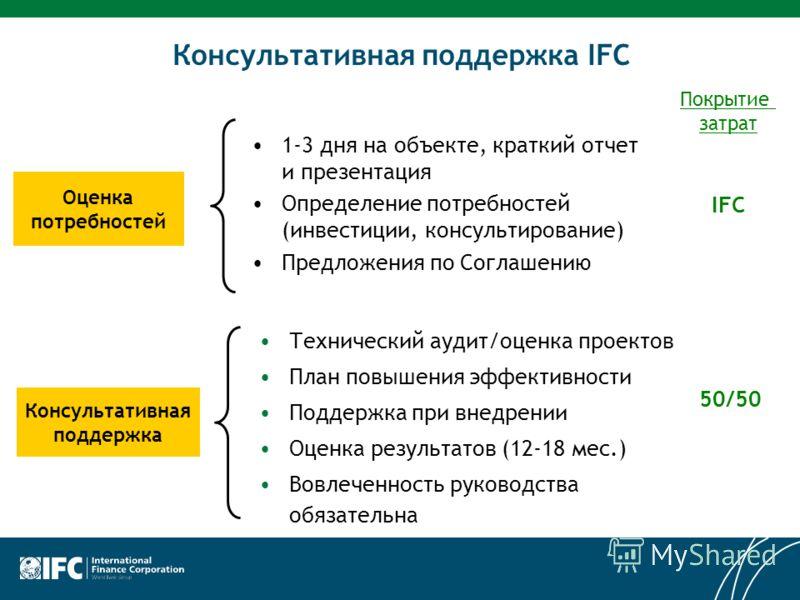 Консультативная поддержка IFC Технический аудит/оценка проектов План повышения эффективности Поддержка при внедрении Оценка результатов (12-18 мес.) Вовлеченность руководства обязательна Оценка потребностей Консультативная поддержка 1-3 дня на объект