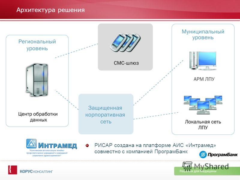 Архитектура решения РИСАР создана на платформе АИС «Интрамед» совместно с компанией ПрограмБанк