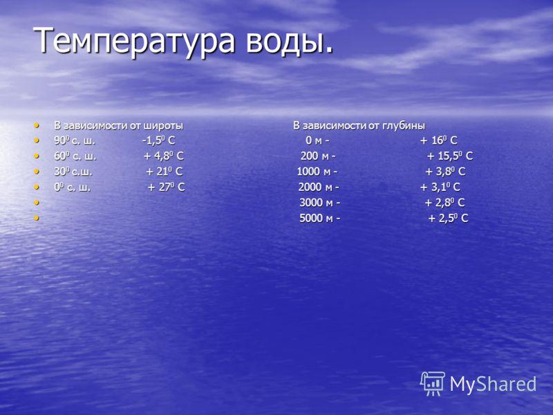 Температура воды. В зависимости от широты В зависимости от глубины В зависимости от широты В зависимости от глубины 90 0 с. ш. -1,5 0 С 0 м - + 16 0 С 90 0 с. ш. -1,5 0 С 0 м - + 16 0 С 60 0 с. ш. + 4,8 0 С 200 м - + 15,5 0 С 60 0 с. ш. + 4,8 0 С 200